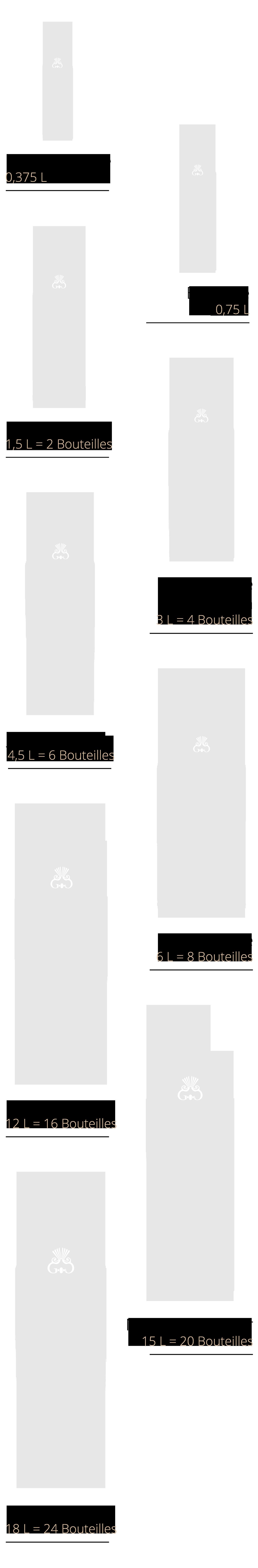 demi-bouteille